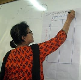 Kanchan explaining the 2x2 dimensional matrix being adopted for selecting sites for the study. Photos: Sunil Shakya