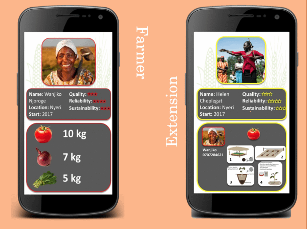 Farmazon — an e-commerce platform that links smallholder farmers to buyers, agricultural advisers, input suppliers and transport providers – is one of hundreds of new ideas created by UNLEASH participants to meet the Sustainable Development Goals. Image credit to D. Guerena/CIMMYT